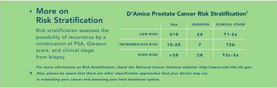 prostate cancer treatment